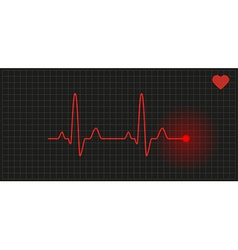 Graph - heart rate vector