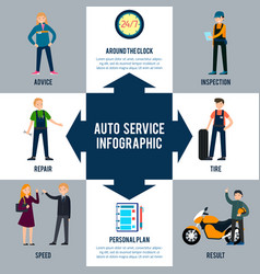 Flat car repair infographic concept vector