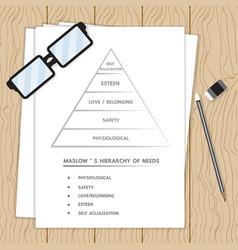 human needs vector image vector image