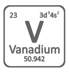 periodic table element vanadium icon vector image