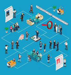 recruitment hiring hr management isometric people vector image