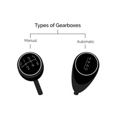 Types gearbox manual and automatic transmission vector