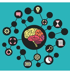Human resources of brain vector image