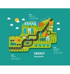 Flat green energy ecology eco clean planet vector image