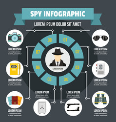 Spy infographic concept flat style vector