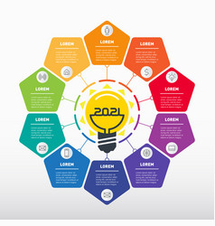 Top 10 business ideas in 2021 promising areas vector