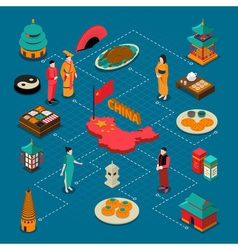 China Touristic Isometric Composition vector image