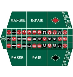 French roulette table vector image