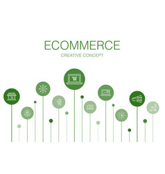 Ecommerce infographic 10 steps templateonline vector