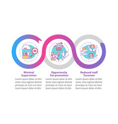 staff developing advantages infographic template vector image