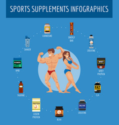 sports nutrition supplement poster fitness vector image
