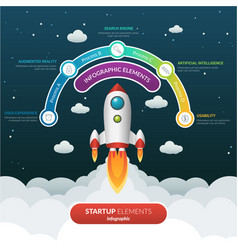 5 business start-up infographic template vector