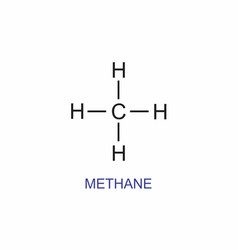Methane structural formula vector