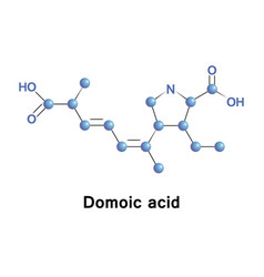 Domoic acid is a kainic acid vector