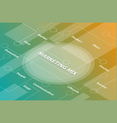 marketing mix concept words isometric 3d word vector image