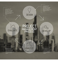 Modern Project management process scheme concept vector