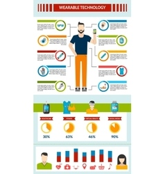 Wearable technology infographic vector image