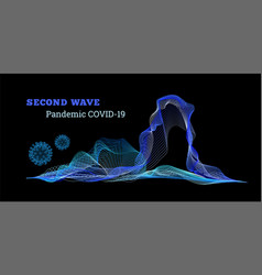second wave covid-19 on black vector image