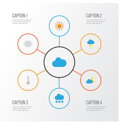 Climate flat icons set collection of sun windy vector