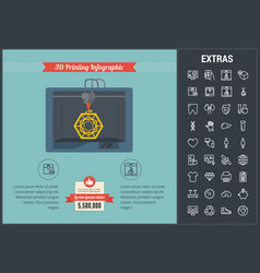 3d printing infographic template and elements vector image