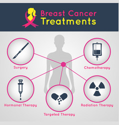 Breast cancer treatment icon infographics vector