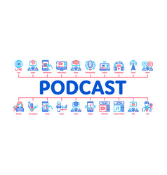 podcast and radio minimal infographic banner vector image