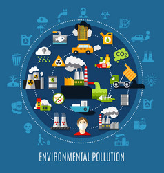 Environmental pollution concept vector