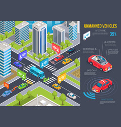 Modern unmanned vehicles infographic and cityscape vector