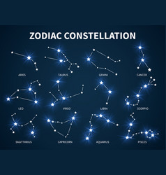 Zodiac constellation zodiacal mystic astrology vector
