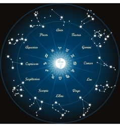 Circle with zodiac constellations vector