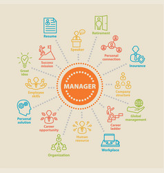 Manager concept with icons vector