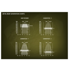 2016-2020 population pyramids graphs vector