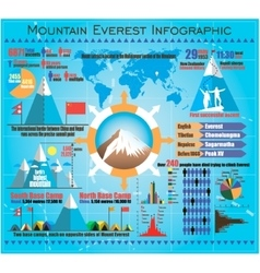 Mountain Everest Travel outdoor infographic with vector