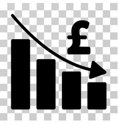Pound recession bar chart icon vector