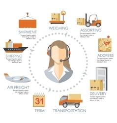 logistics infographics vector image