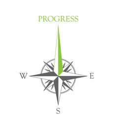 Wind rose progress vector