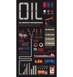 Oil industry infographics set with pipeline brush vector