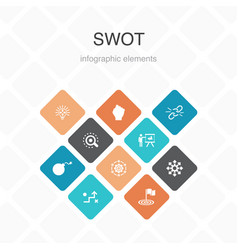 Swot infographic 10 option color design strength vector
