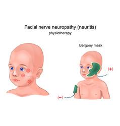 Physiotherapy bergony mask vector