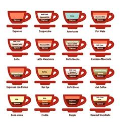 big coffee drinks set vector image vector image