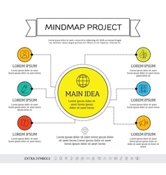 Mindmap scheme infographic design concept vector