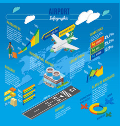 Isometric airport infographic template vector