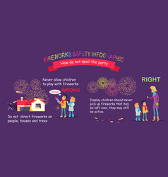 fireworks safety infographic wrong and right vector image