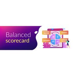 Balanced scorecard concept banner header vector