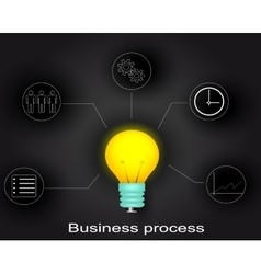 Business process infographic vector