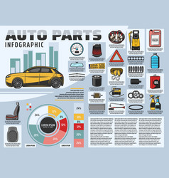 Car repair service infographics with auto parts vector
