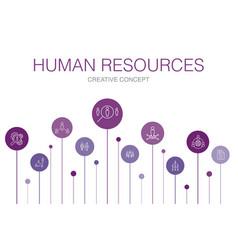 Human resources infographic 10 steps templatejob vector
