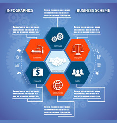 Infographics Modern Business scheme with Icons and vector image vector image