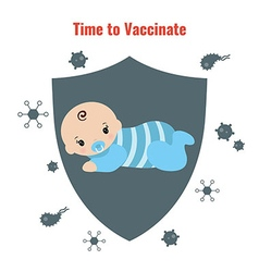 Vaccination concept poster vector image