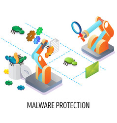 Malware protection email security concept vector